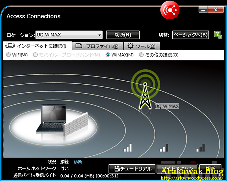 Accsess Connection WiMAX
