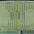 Photos: 柳瀬川駅の時刻表